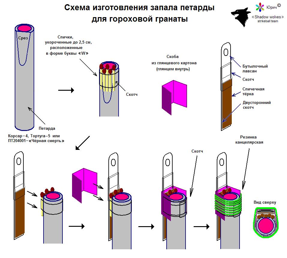 Переходник с нано сим на микро своими руками